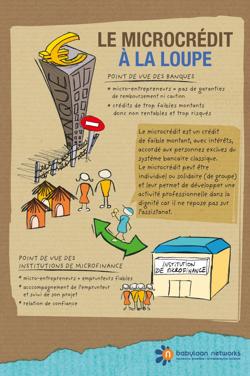 illu-banque-microfinancement-v4.jpg